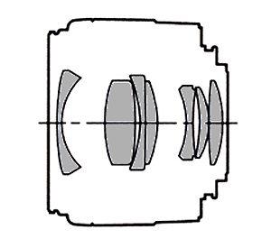 Minolta Af 35mm F2 A Mount Lens Info