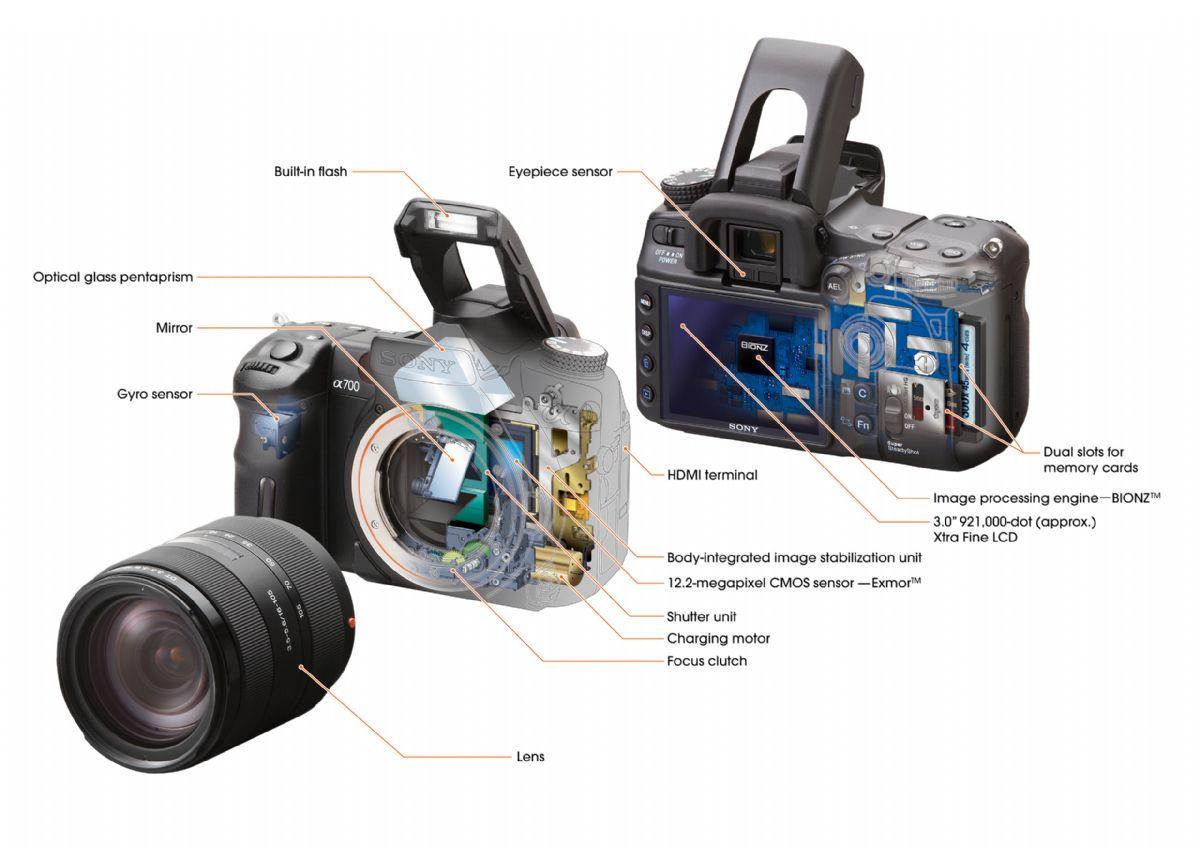 Sony camera schematic free download wiring diagram sony a700 detail page sony camera schematic 17 schematic diagram sony lt29i schematic pooptronica Images